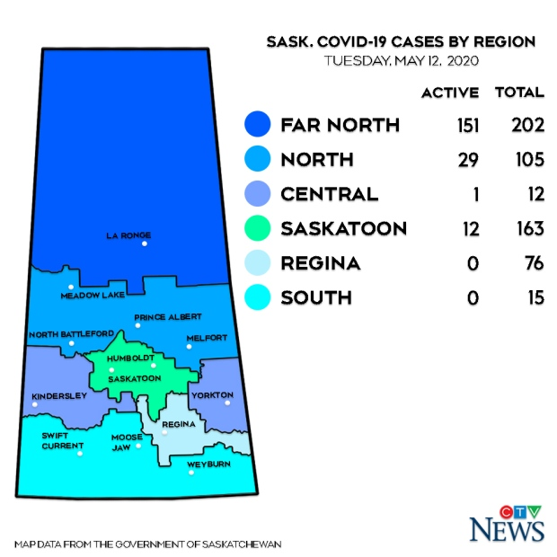 COVID-19 'stigma' impeding Saskatchewan testing, health official says